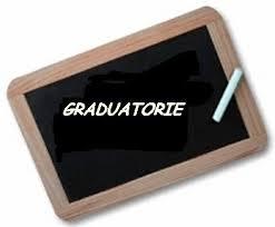 graduatorie 5